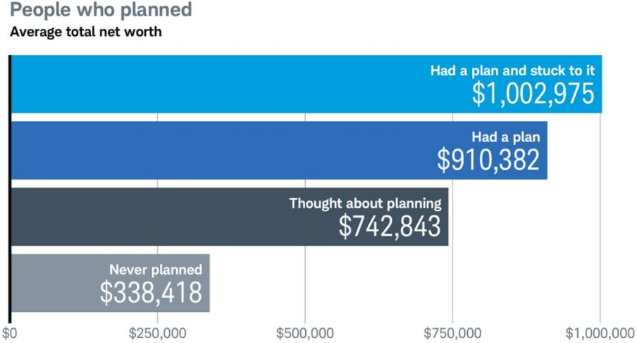Lập kế hoạch tài chính 1